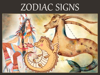 Zodiac Star Horoscope Signs Meanings Symbolism 1280x960