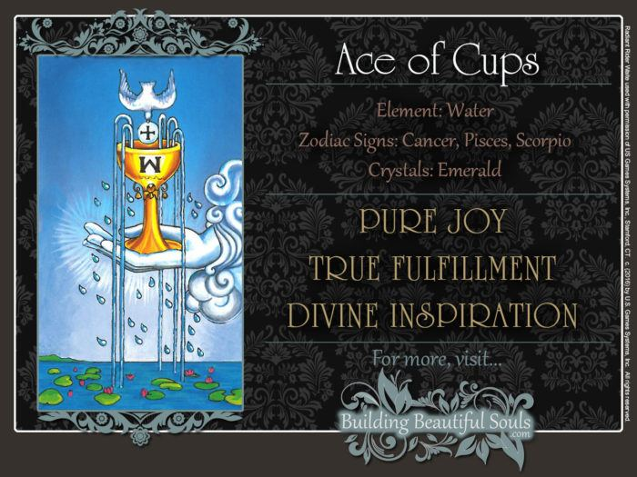 Ace of Cups Tarot Card Meanings Rider Waite Tarot Deck 1280x960