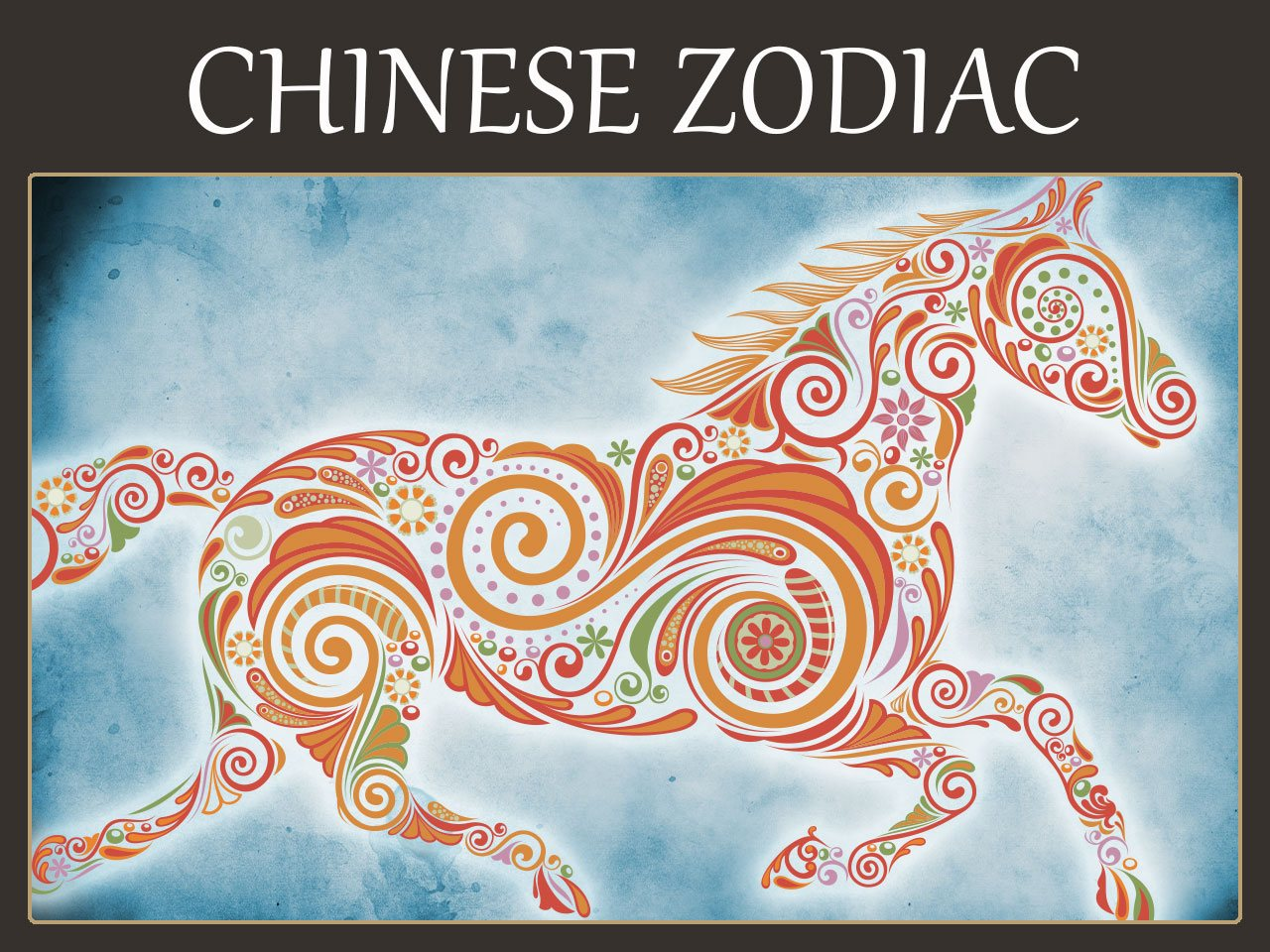 Chinese Zodiac Signs 1280x960