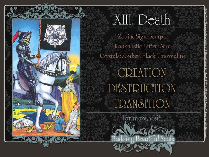 Death Tarot Card Meanings Rider Waite Tarot Cards Deck 1280x960