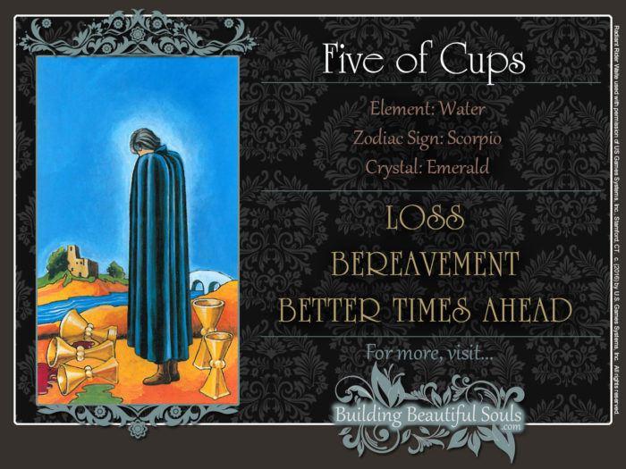 Five of Cups Tarot Card Meanings Rider Waite Tarot Deck