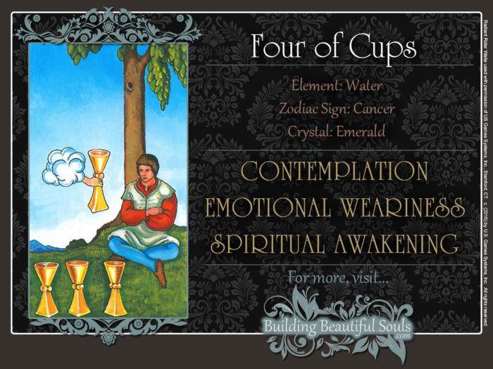 Four of Cups Tarot Card Meanings Rider Waite Tarot Deck