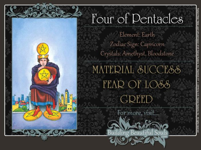 Four of Pentacles Tarot Card Meanings Rider Waite Tarot Deck