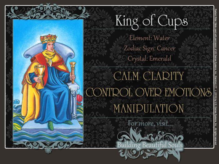 King of Cups Tarot Card Meanings Rider Waite Tarot Deck