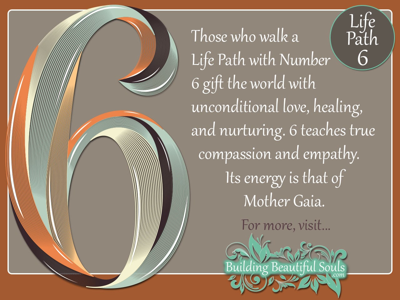 Numerology 6 Number 6 Symbols Meanings 1280x960