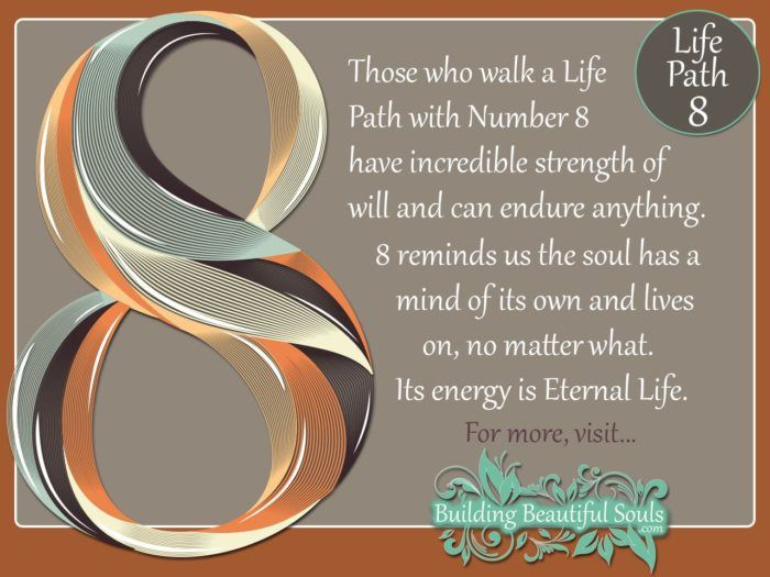 Numerology 8 Number 8 Symbols Meanings 1280x960
