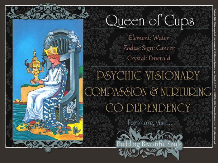 Queen of Cups Tarot Card Meanings Rider Waite Tarot Deck