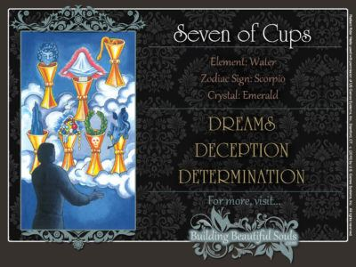 Seven of Cups Tarot Card Meanings Rider Waite Tarot Deck