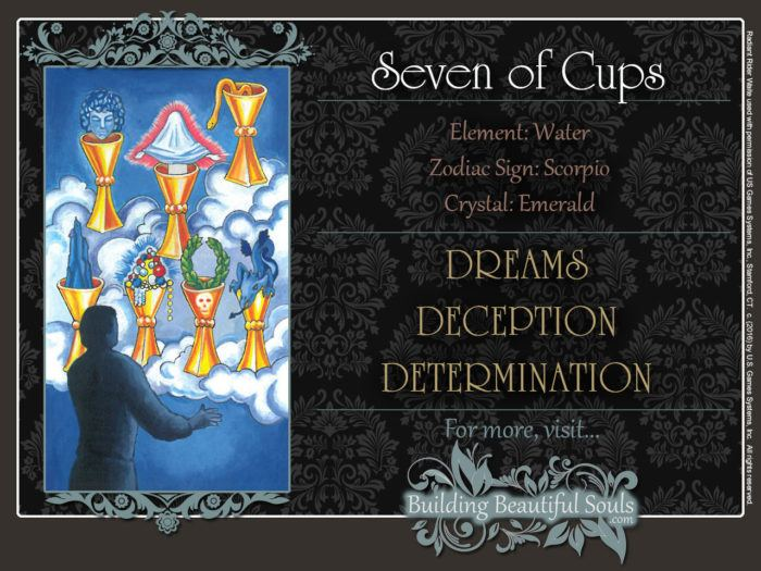 Seven of Cups Tarot Card Meanings Rider Waite Tarot Deck