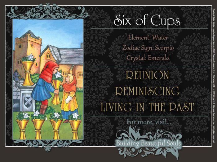 Six of Cups Tarot Card Meanings Rider Waite Tarot Deck