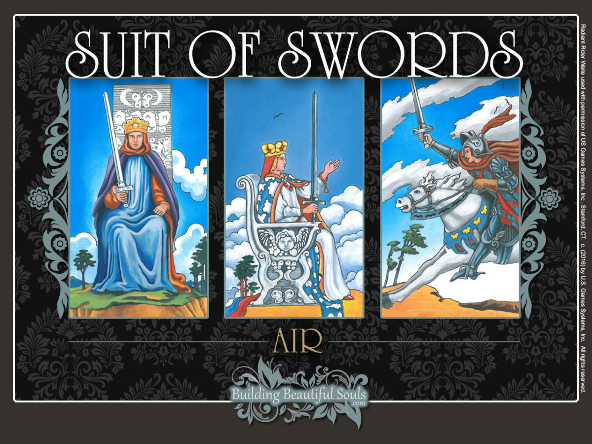 Suit of Swords Tarot Card Meanings Rider Waite Tarot Deck 1280x960