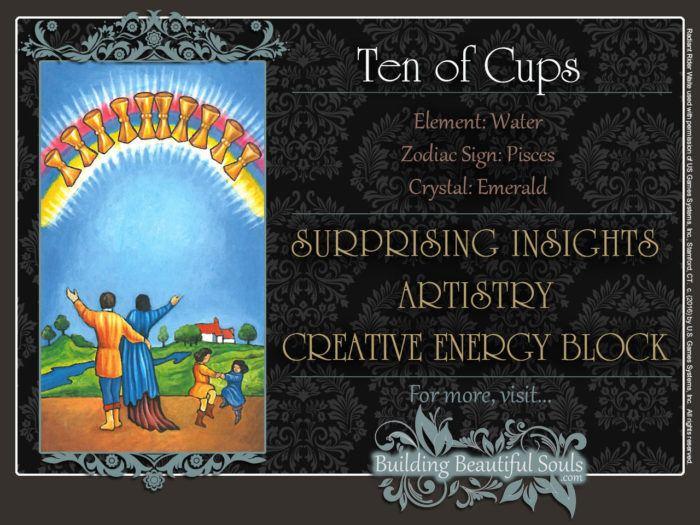 Ten of Cups Tarot Card Meanings Rider Waite Tarot Deck