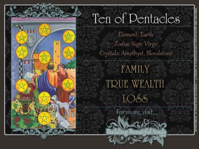 Ten of Pentacles Tarot Card Meanings Rider Waite Tarot Deck