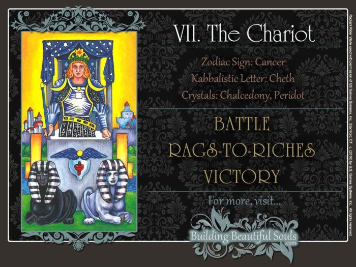 The Chariot Tarot Card Meanings Rider Waite Tarot Deck 1280x960