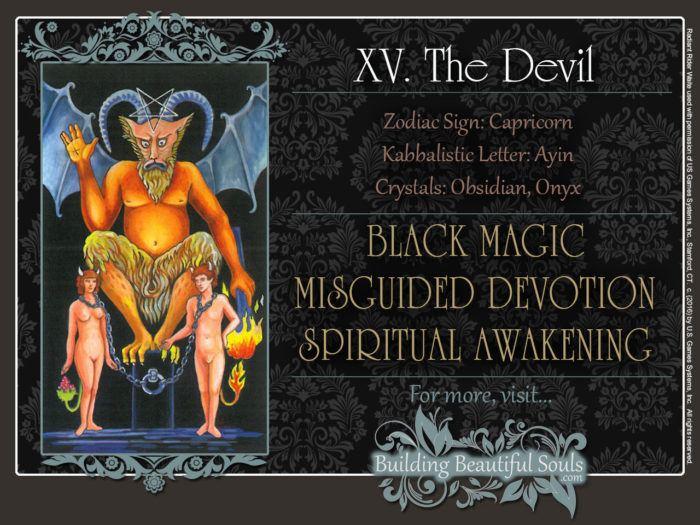 The Devil Tarot Card Meanings Rider Waite Tarot Deck 1280x960