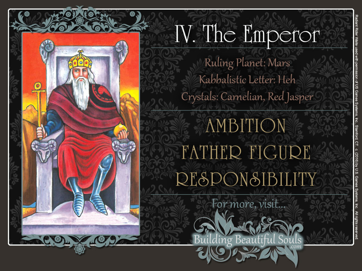 The Emperor Tarot Card Meanings Rider Waite Tarot Deck 1280x960