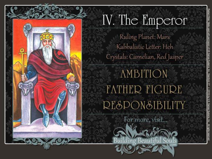The Emperor Tarot Card Meanings Rider Waite Tarot Deck 1280x960