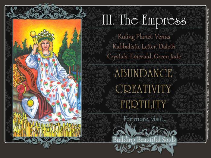 The Empress Tarot Card Meanings Rider Waite Tarot Cards Deck 1280x960