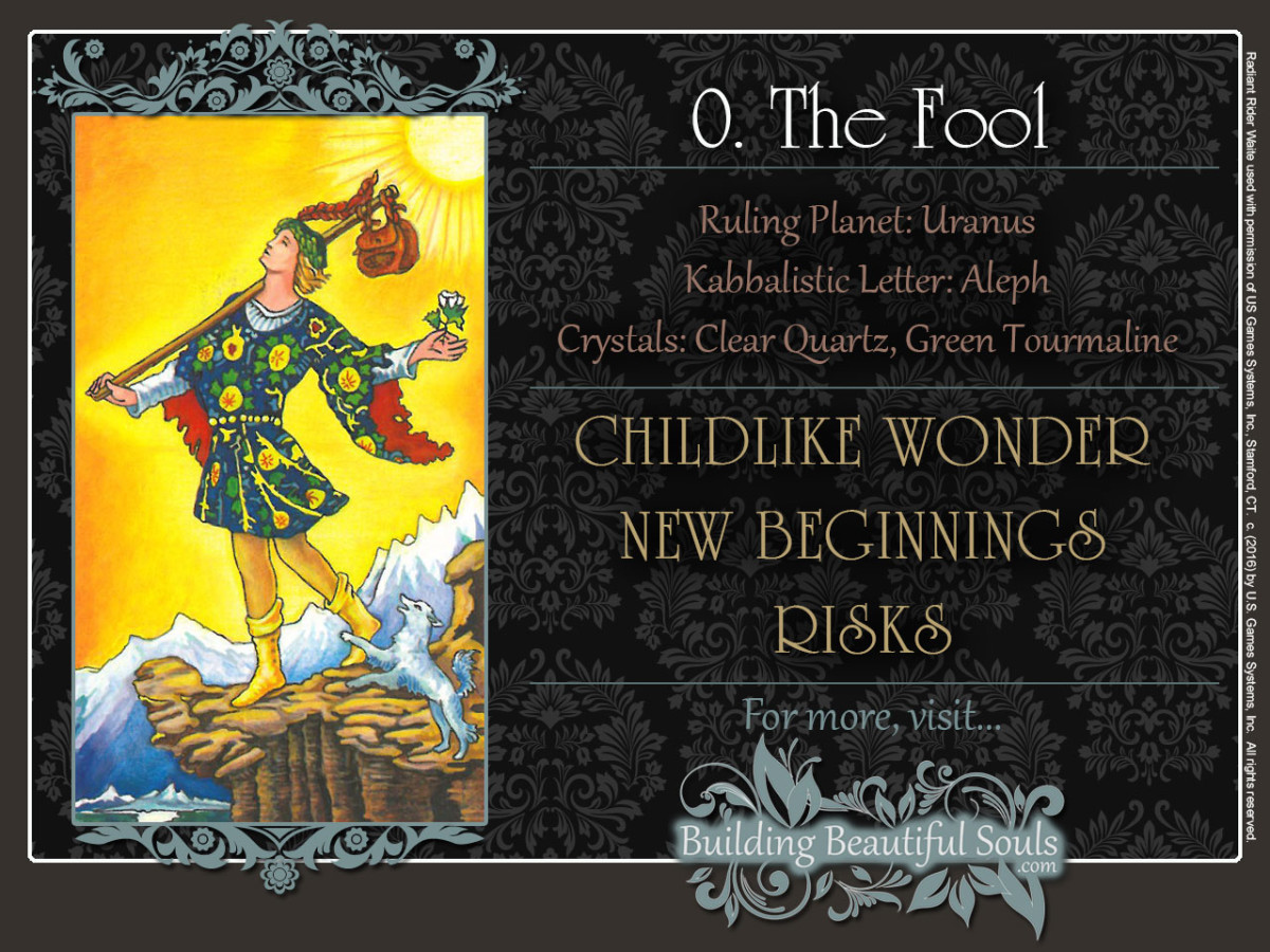 The Fool Tarot Card Meanings Rider Waite Tarot Deck 1280x960