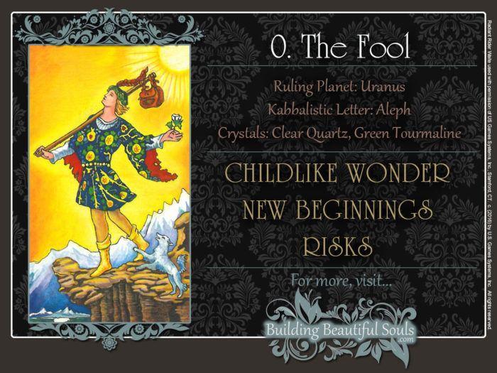 The Fool Tarot Card Meanings Rider Waite Tarot Deck 1280x960