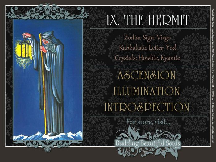 The Hermit Tarot Card Meanings Rider Waite Tarot Deck 1280x960
