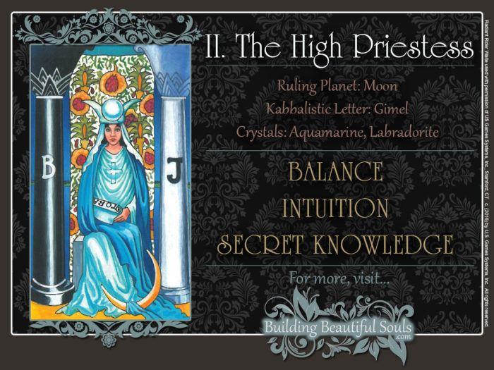 The High Priestess Tarot Card Meanings Rider Waite Tarot Cards Deck 1280x960
