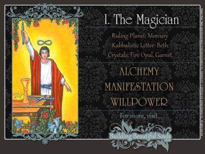 The Magician Tarot Card Meanings Rider Waite Tarot Deck 1280x960