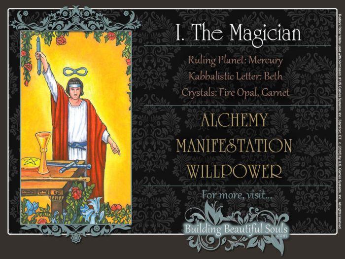 The Magician Tarot Card Meanings Rider Waite Tarot Deck 1280x960