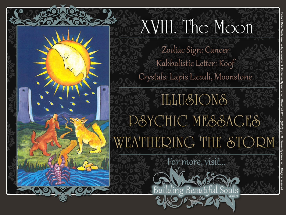 The Moon Tarot Card Meanings Rider Waite Tarot Deck 1280x960