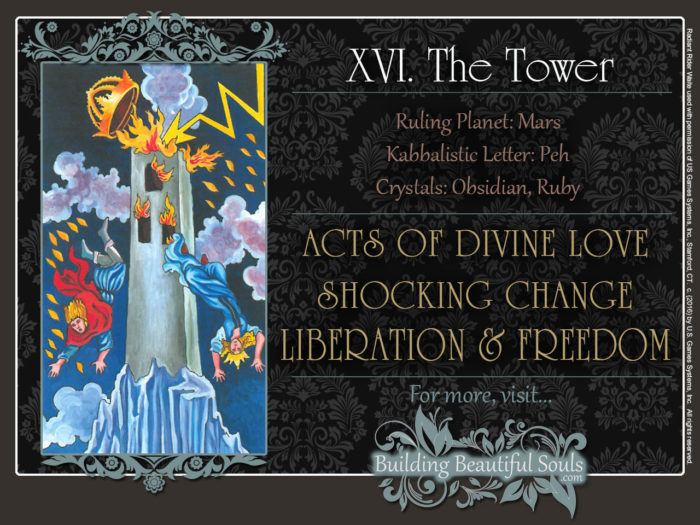 The Tower Tarot Card Meanings Rider Waite Tarot Cards Deck 1280x960