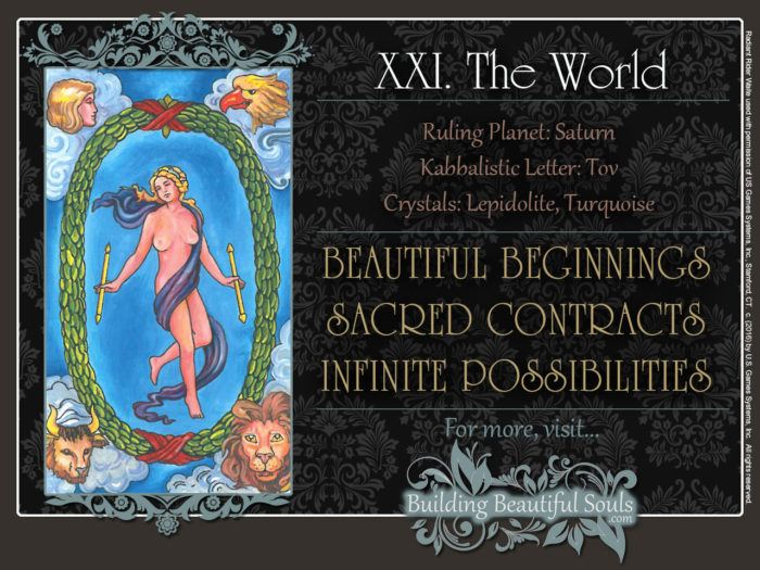 The World Tarot Card Meanings Rider Waite Tarot Cards Deck 1280x960