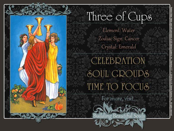 Three of Cups Tarot Card Meanings Rider Waite Tarot Deck