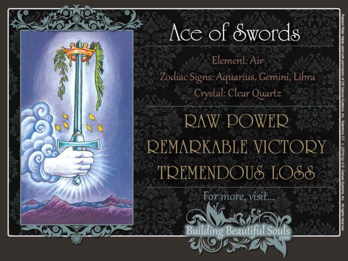 Ace of Swords Tarot Card Meanings Rider Waite Tarot Deck