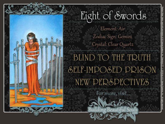 Eight of Swords Tarot Card Meanings Rider Waite Tarot Deck