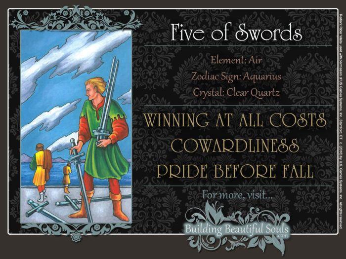 Five of Swords Tarot Card Meanings Rider Waite Tarot Deck