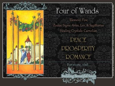 Four of Wands Tarot Card Meanings Rider Waite Tarot Deck