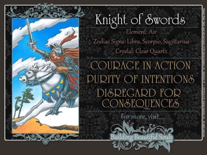 Knight of Swords Tarot Card Meanings Rider Waite Tarot Deck