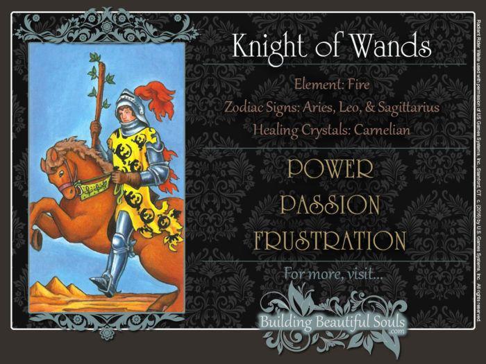 Knight of Wands Tarot Card Meanings Rider Waite Tarot Deck