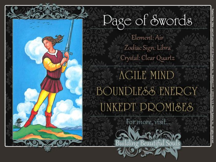 Page of Swords Tarot Card Meanings Rider Waite Tarot Deck