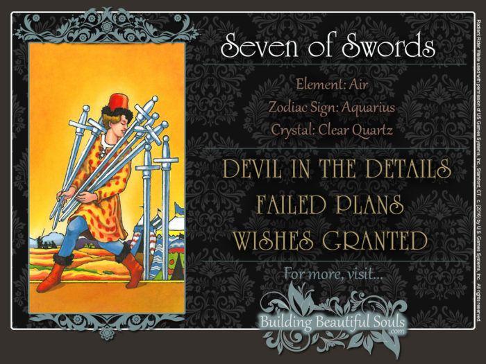 Seven of Swords Tarot Card Meanings Rider Waite Tarot Deck