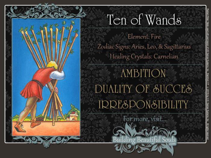Ten of Wands Tarot Card Meanings Rider Waite Tarot Deck