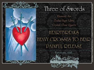 Three of Swords Tarot Card Meanings Rider Waite Tarot Deck