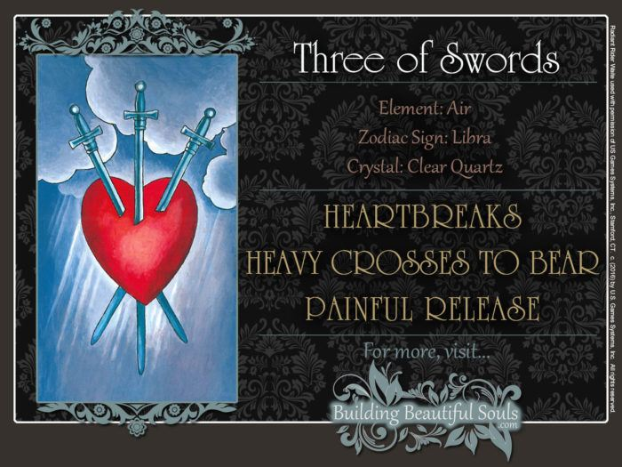 Three of Swords Tarot Card Meanings Rider Waite Tarot Deck