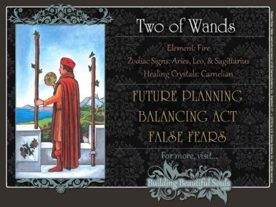 Two of Wands Tarot Card Meanings Rider Waite Tarot Deck