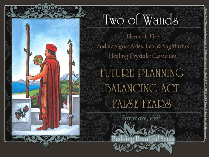Two of Wands Tarot Card Meanings Rider Waite Tarot Deck
