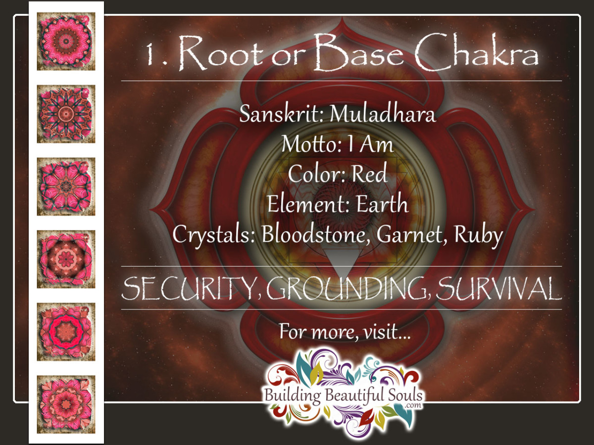 Root or Base Chakra also called Muladhara, 1st, or Red Chakra 1280x960