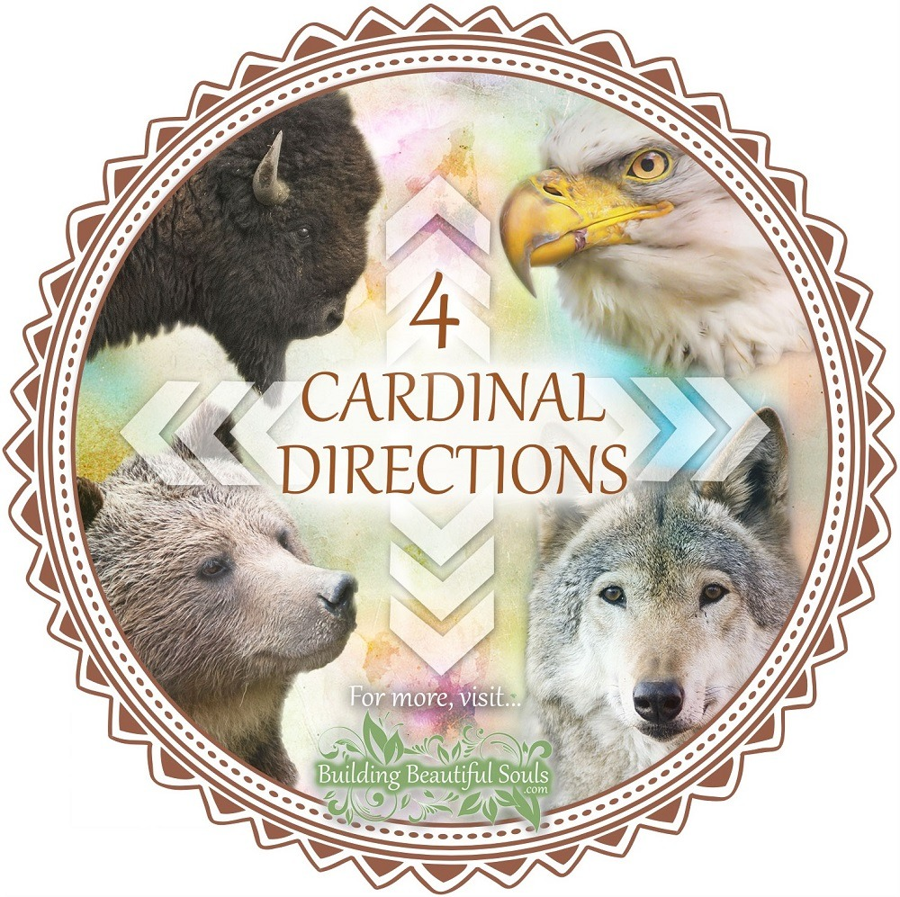 The cardinal directions symbolism meanings symbols meanings cardinal directions symbols meanings biocorpaavc Gallery