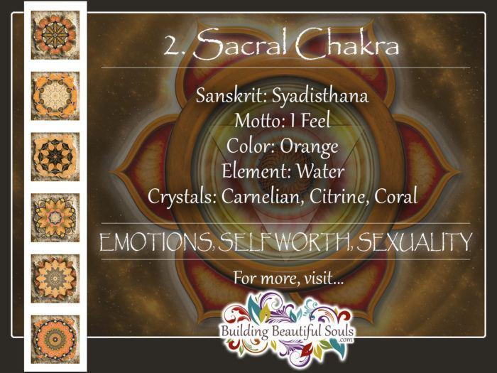 Sacral Chakra Syadisthana 2nd Orange Chakra 1280x960