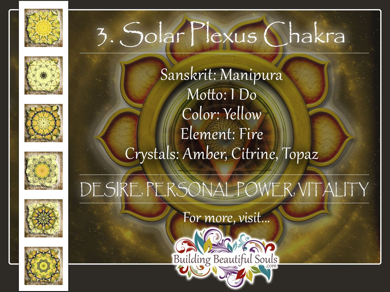 Solar Plexus Chakra, Manipura, 3rd Yellow Chakra Meaning 1280x960