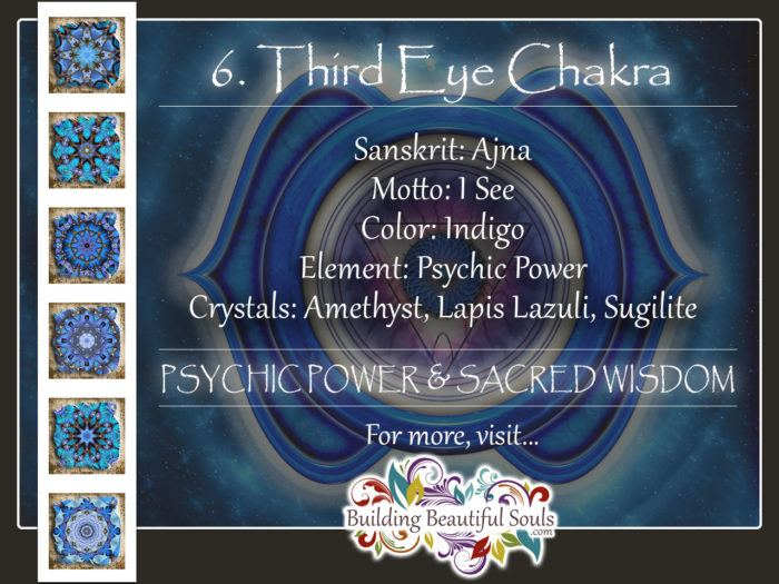 7 chakra colors symbols meanings